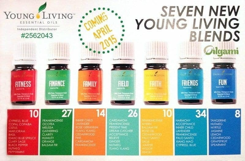 Infused 7 kit: order & be the 1st to get INFUSED 7 family of Young Living essential oils from Oola Life - Fitness, Finance, Family, Field, Faith, Friends & Fun.