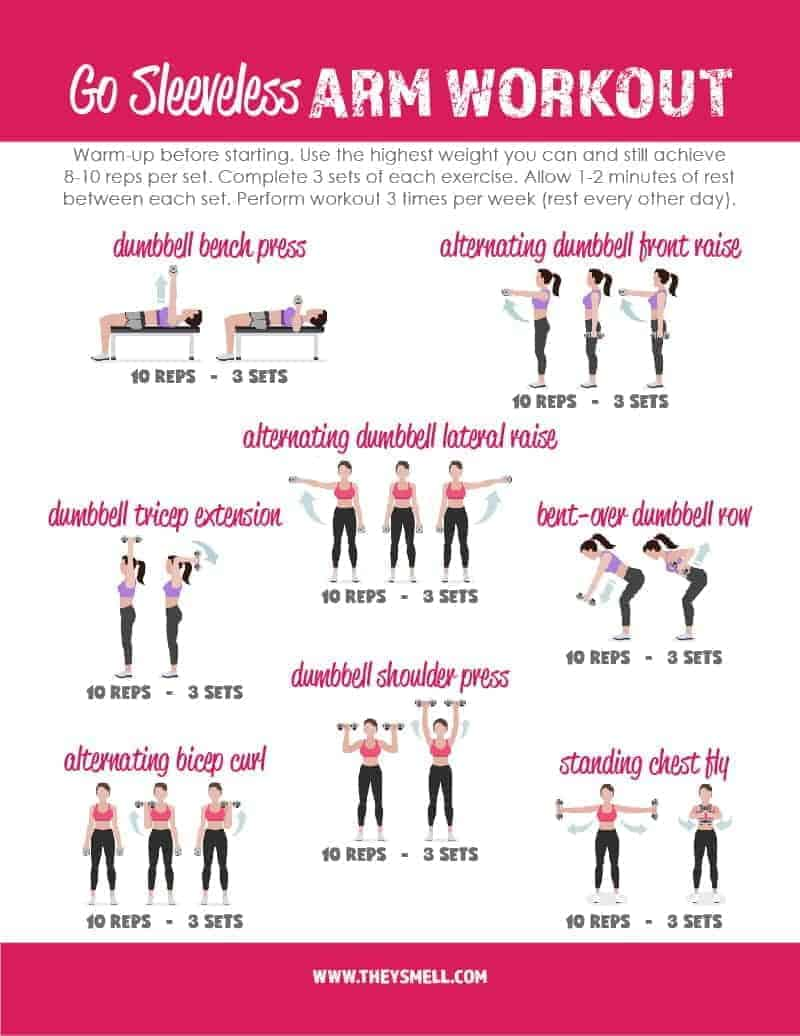 Amazing image throughout printable arm workouts