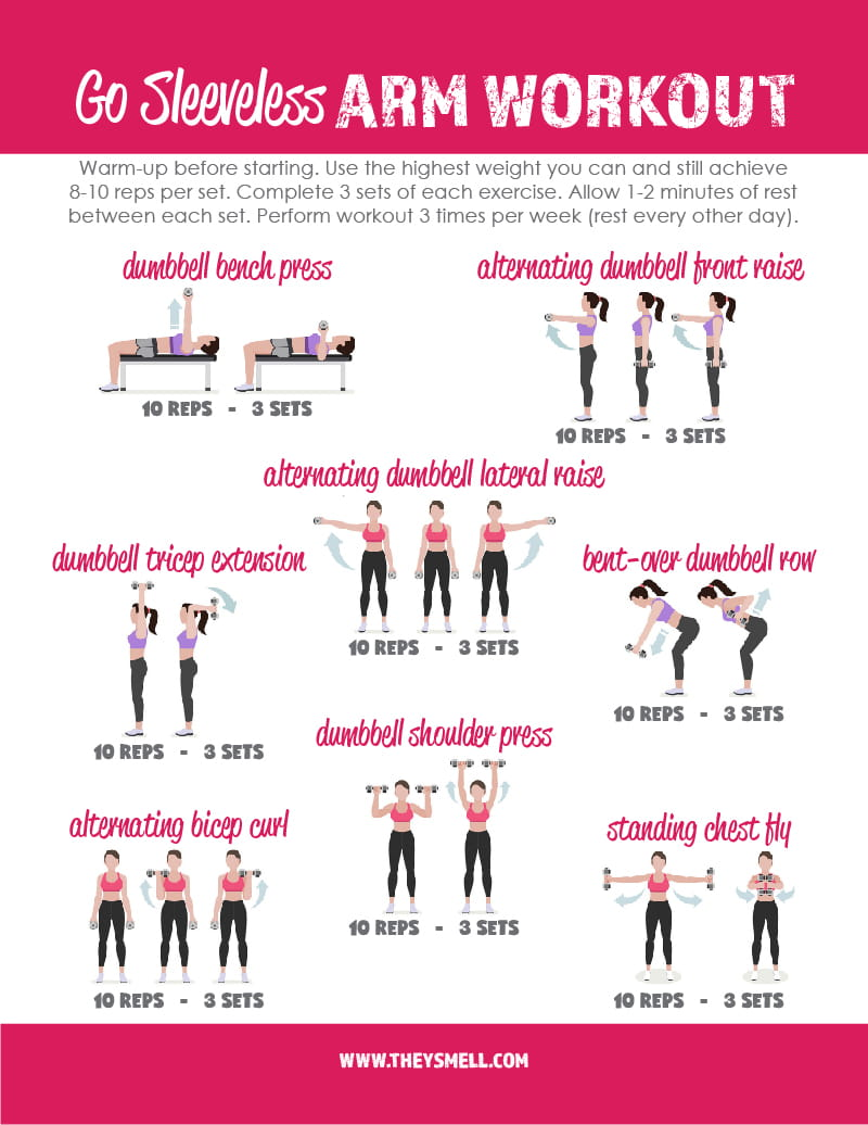 graphic about Printable Arm Workouts identified as Me Period at the Fitness center - Take Your Hands within just Condition for Spring