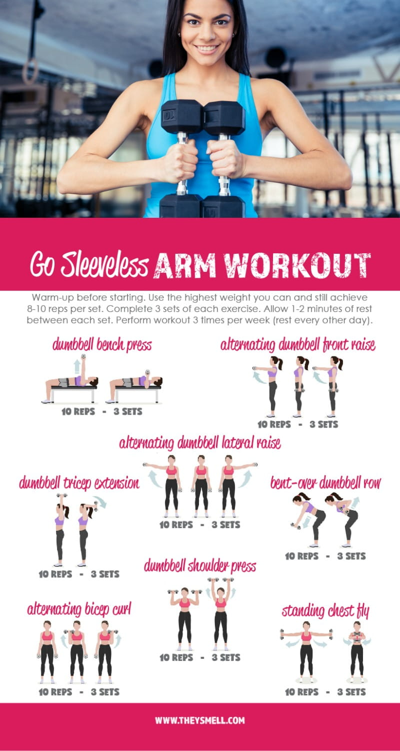 photo relating to Printable Arm Workouts titled Me Season at the Health club - Order Your Fingers inside Condition for Spring