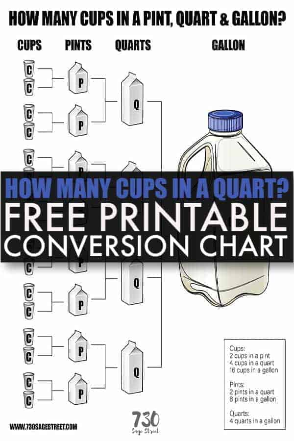 cups in a quart pin 3