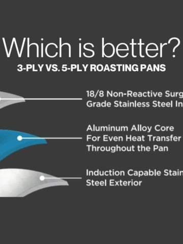 Which is better? 3-ply vs. 5-ply Roasting Pans